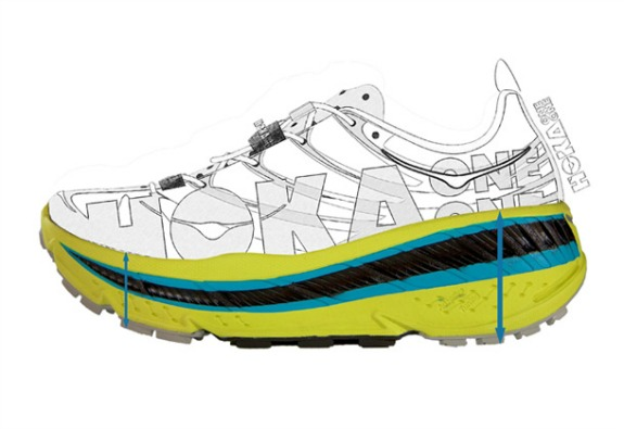 Hoka Wear Test Night with Fleet Feet Sports Madison